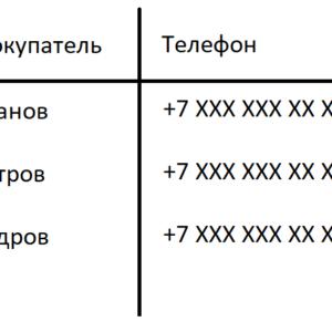 Контакты (телефоны, адреса и т.д.) покупателей для 1С Розница 2