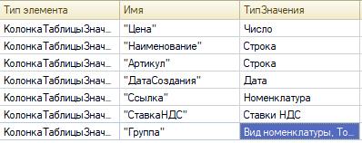 Как добавить колонку с типом в таблицу значениий 1С 8.3